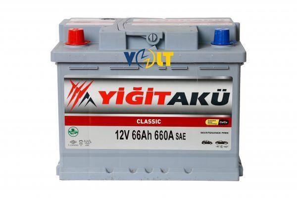 YigitAku 66