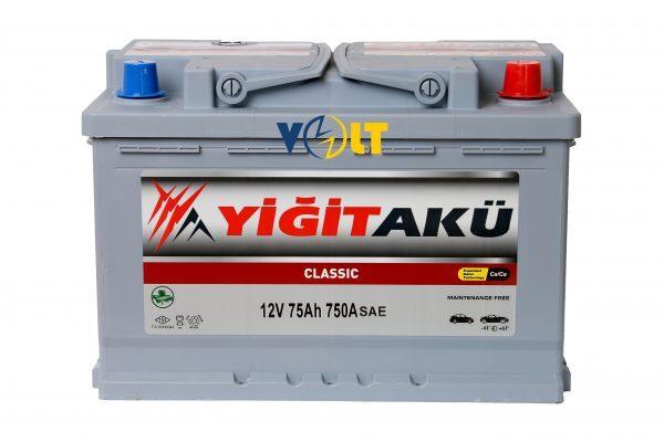 YigitAku 75